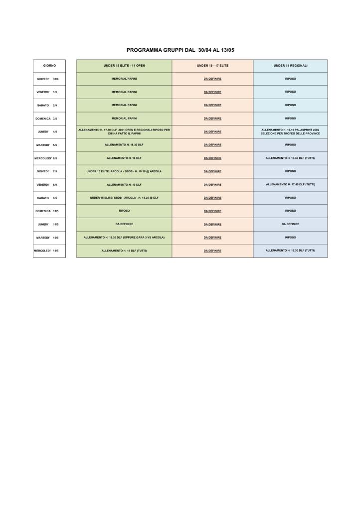 Programma allenamenti sino al 13 maggio