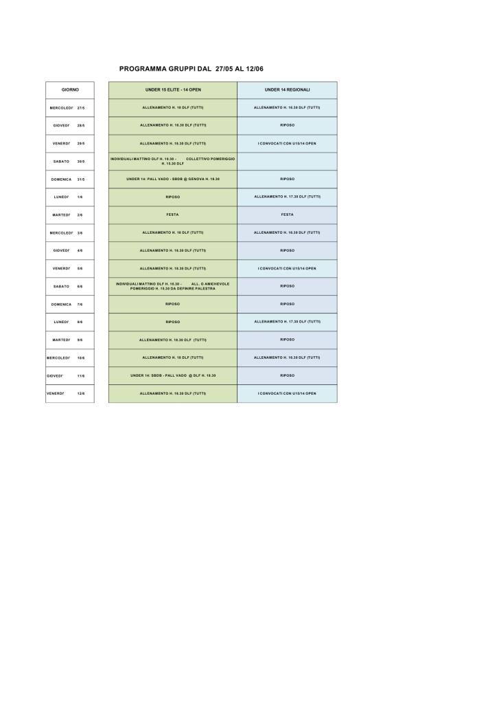 Programma allenamenti sino al 12 giugno