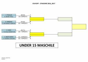 playoff_u15