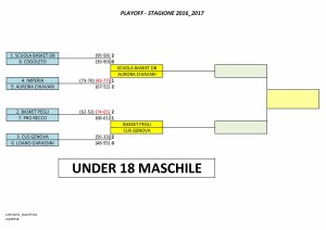 playoff_u18
