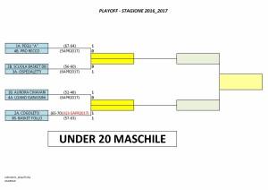 playoff_u20